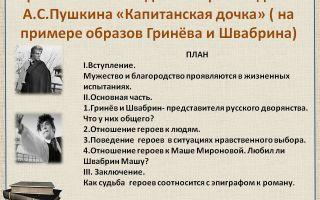 Проблема чести и долга в романе пушкина капитанская дочка сочинение