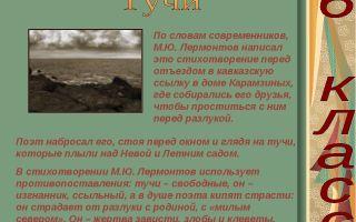Характеристика и образ червякова в рассказе смерть чиновника чехова сочинение