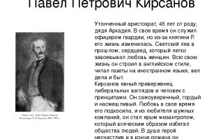 Характеристика и образ павла петровича кирсанова в романе тургенева отцы и дети