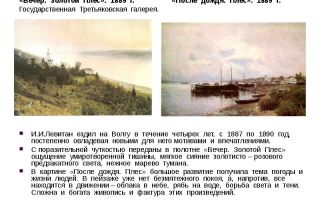 Сочинение по картине левитана после дождя. плес (описание) 7, 8 класс описание