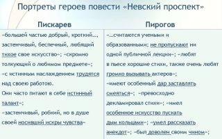Пирогов в рассказе невский проспект гоголя характеристика и образ героя