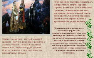 Сочинение по картине васнецова три царевны подземного царства 3, 5 класс описание