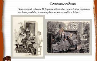 Сочинение игоша смерть в кармане в повести детство горького