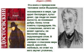 Образ и характеристика мышкина в романе идиот достоевского сочинение