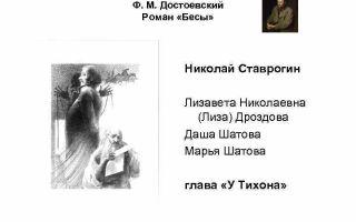 Сочинение николай ставрогин в рассказе бесы достоевского