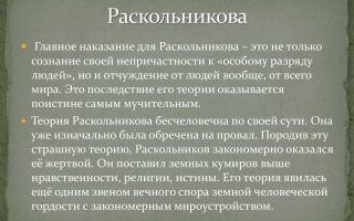 Образ и характеристика родиона раскольникова в романе преступление и наказание достоевского сочинение