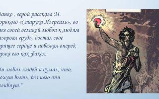 Анализ пьесы чехова вишневый сад