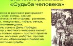 Анализ рассказа студент чехова сочинение
