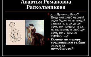 Образ и характеристика дуни в романе преступление и наказание достоевского
