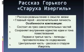 Сочинение дружба жилина и дины 5 класс кратко (кавказский пленник толстого)