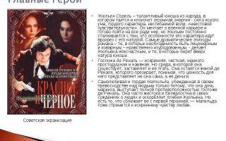 Образ и характеристика жюльена сореля в романе стендаля красное и черное сочинение