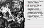 Сочинение на тему левинсон в романе разгром фадеева характеристика и образ