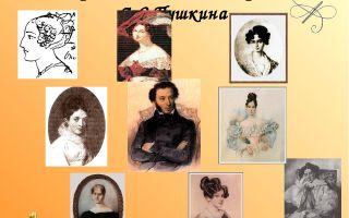 Адресаты любовной лирики пушкина сообщение доклад 9 класс сочинение