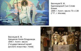 Сочинение по картине васнецова единородный сын слово божие (описание) описание