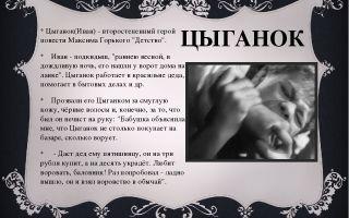 Образ и характеристика цыганка в повести детство горького сочинение
