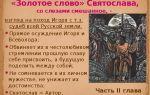 Образ и характеристика князя святослава (слово о полку игореве) сочинение