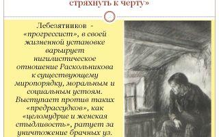 Образ и характеристика лебезятникова в романе преступление и наказание достоевского сочинение