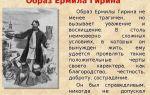Ермила гирин в поэме кому на руси жить хорошо сочинение харктеристика образ