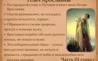 Образ и характеристика ярославны в поэме слово о полку игореве сочинение 9 класс