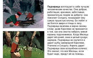 Сочинение падчерица в сказке маршака двенадцать месяцев (образ, описание, характеристика)