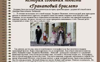 История жизни раневской в пьесе вишневый сад чехова: судьба и прошлое героини