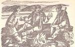 Образ и характеристика пети трофимова в пьесе вишневый сад чехова сочинение