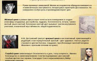 Значение имен в романе преступление и наказание достоевского сочинение