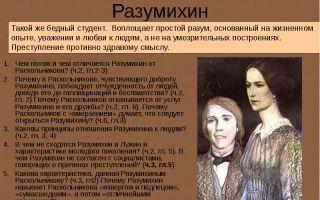 Образ и характеристика дмитрия разумихина в романе преступление и наказание достоевского сочинение