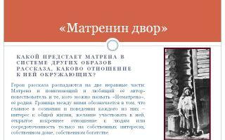 Дом матрены в рассказе матренин двор солженицына (описание дома) сочинение