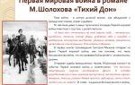 Гражданская война в романе тихий дон шолохова (изображение, картины, трагедия) сочинение