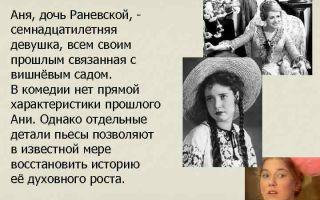 Образ и характеристика ани раневской в пьесе вишнёвый сад чехова сочинение