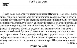 Сочинение по картине портрет шаляпина кустодиева 8 класс описание