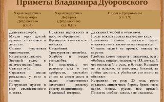 Образ и характеристика князя верейского в романе дубровский пушкина