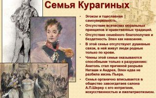 Семья курагиных в романе война и мир толстого