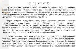 Три поединка раскольникова и порфирия петровича сочинение