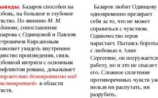 Образ и характеристика профессора преображенского в повести собачье сердце булгаков
