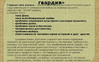 Сочинение судьбы людей в революции в романе белая гвардия