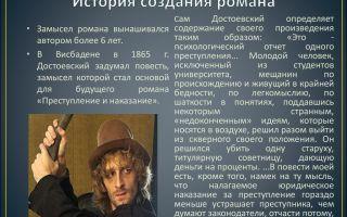 Замысел и история создания романа преступление и наказание достоевского