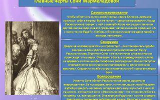 Образ и характеристика сони мармеладовой в романе преступление и наказание достоевского сочинение