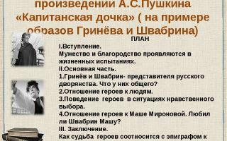 Дуэль гринева и швабрина (анализ эпизода, причины) в романе капитанская дочка пушкина сочинение