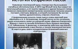 История создания пьесы снегурочка островского