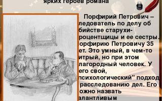 Образ и характеристика порфирия петровича в романе преступление и наказание достоевского сочинение