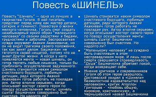 Характеристика и образ акакия акакиевича в повести гоголя шинель сочинение