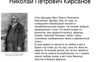 Образ и характеристика николая петровича кирсанова в романе отцы и дети тургенева