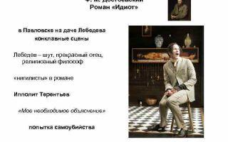 Образ и характеристика лебедева в романе идиот достоевского