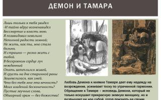 Сочинение тамара в поэме демон лермонтова