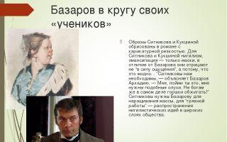 Образ и характеристика кукшиной в романе отцы и дети тургенева