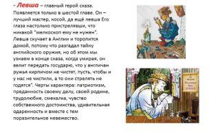 Характеристика и образ левши в рассказе левша лескова сочинение